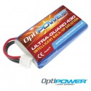 Optipower ULTRA-GUARD 430 Back Up Solution Combo